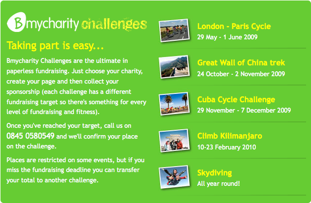 Bmycharity Challenges